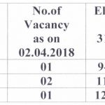 KV Wellington : Admission Notice to class 5,7 and 8